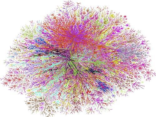 Internet Splat Map