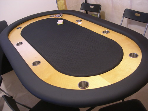 The completed table
