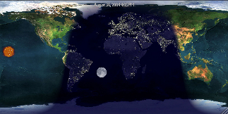 It's Over Here!