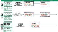 AMD_SWKS_October_2006 (Custom) (waterball) Tags: october 2006 amd workstation server roadmap