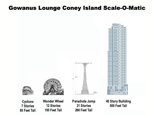 Coney Scale O Matic Final