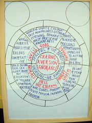 Cardiff Wheel of Life teaching aid