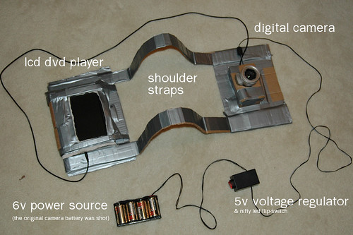 cámara e LCD