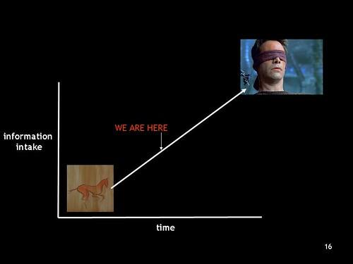 Mortality & User Experience - Slide (15)