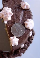 Mini Cake, scale