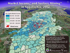 Per Capita Market Income and Surface Mining in Appalachia