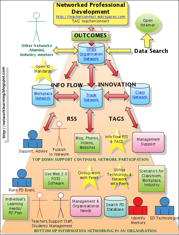 aprendizaje-formal-informal-y-comunidades-existen-soluciones-integrales