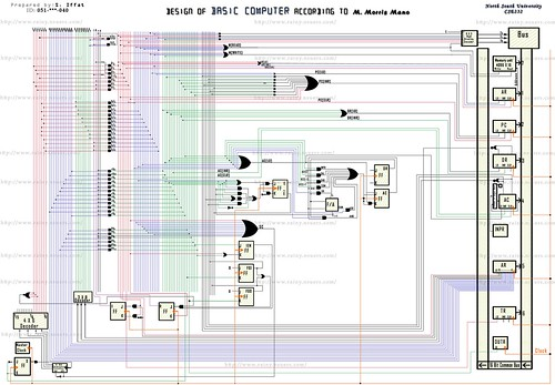Basic computer Organization and design by Morris Mano