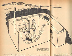 Family Shelter cross-section illustration (wardomatic) Tags: vintage magazine falloutshelter shelter atomic coldwar handbook