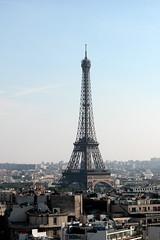 Eiffel Tower from the Arch De Triumph
