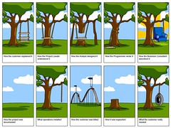 Software_development_process