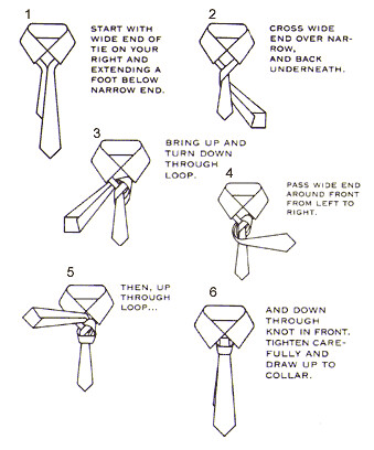 Chart showing how to tie a half- windsor necktie