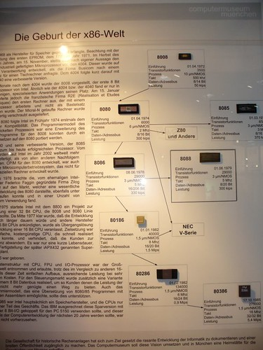 x86 history | Flickr - Photo Sharing!