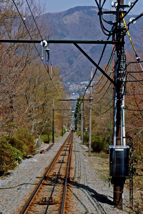 登山電纜車