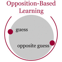 opposition_based_learning