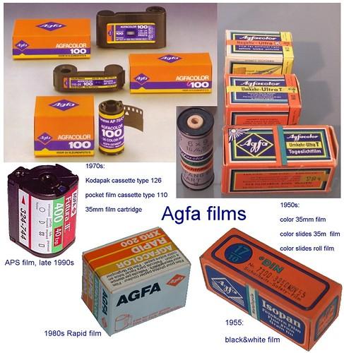 Agfa   Camerapedia   FANDOM powered by Wikia