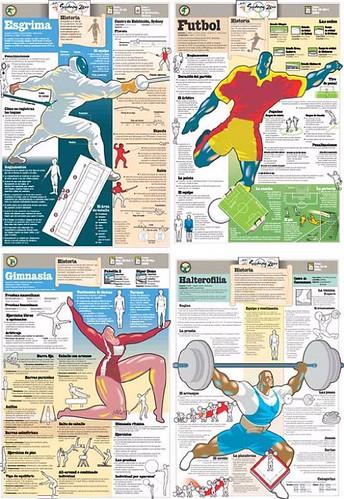 Ejemplo de los pósters de infografía publicados por el diario El País con motivo de la celebración de los Juegos Olímpicos de Barcelona en 1992
