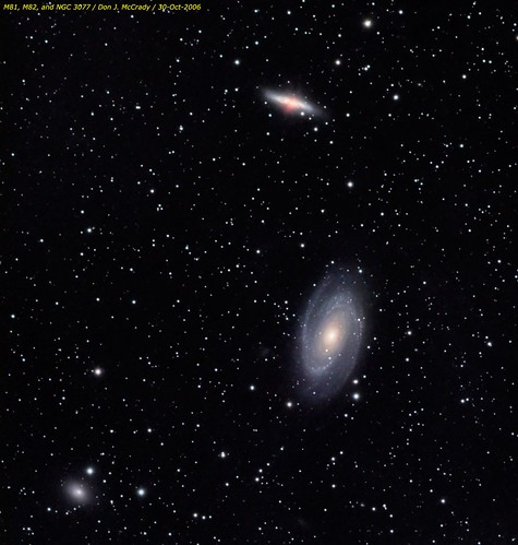 M81, M82, NGC 3077, et al.