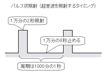 figure_small