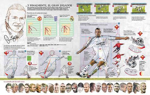 Ejemplo de una infografía publicada por el diario Marca