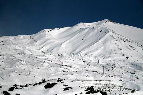 Mt. Etna Funicular