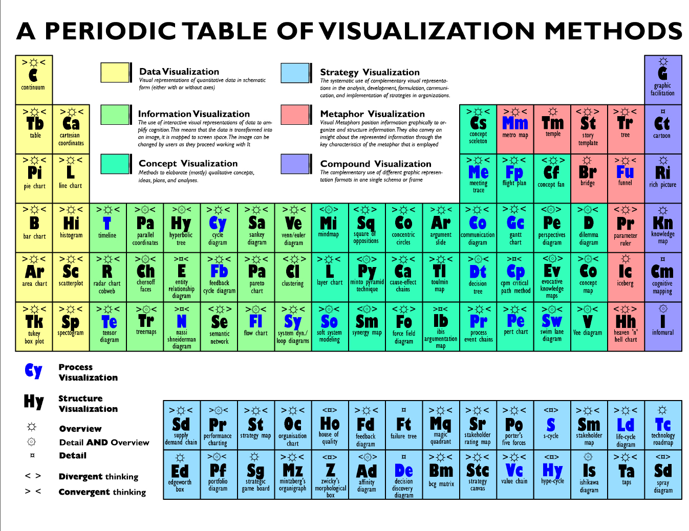 What is c in the periodic table gallery periodic table images what is c in the periodic table gallery periodic table images what to use to visualise gamestrikefo Image collections
