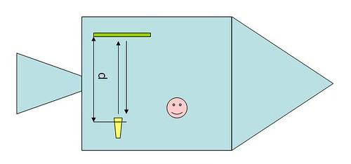 Distancia de ida y vuelta recorrida por un rayo de luz perpendicular al movimiento de la nave, visto desde los observadores de la nave