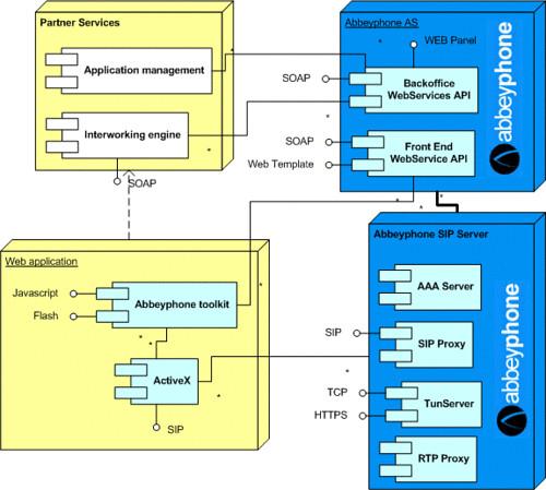 deployment_schema