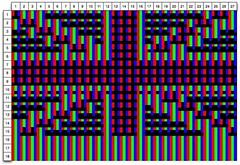 3 RGB flag (dr_colekat) Tags: colour experiment flags rgb lesson3