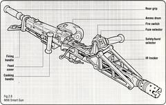 M56-Smartgun (I Am Adam) Tags: usmc james alien aliens cameron technical scifi specs apc blueprints colonialmarines smartgun m56 dropship jamjescameron