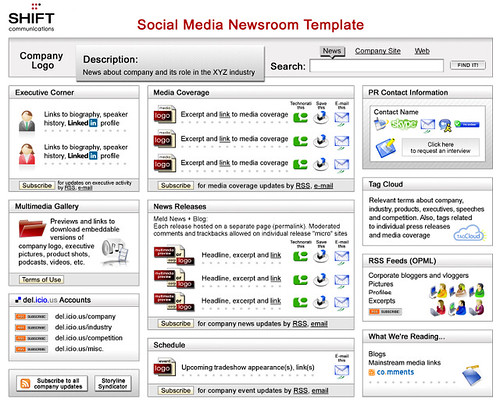 Social media Newsroom Template