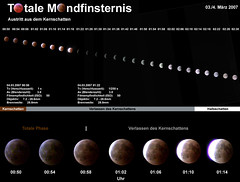 Total lunar eclipse 2007 (Thomas Reichart ) Tags: shadow red sky moon germany mond march eclipse earth mosaic south luna astronomy total mrz 2007 lunareclipse mondfinsternis multiexposure timeseries totaleclipse