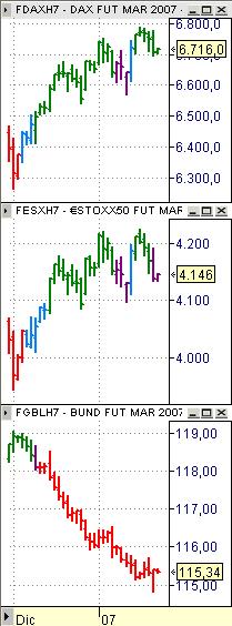 Estrategia Eurex 19 enero, EuroStoxx50