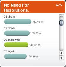 nikeplus challenge dashboard widget