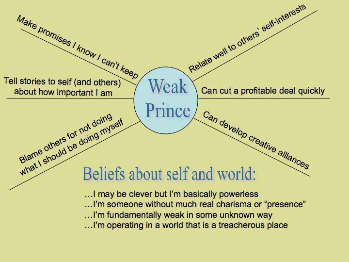 Weak Prince.jpg