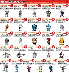 Top 26 Japanese Robots - Plen Up to Number 7