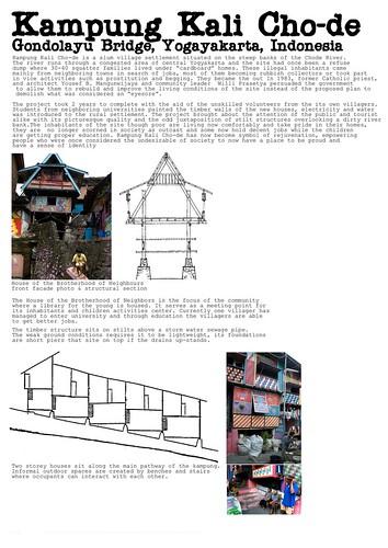 Kampung Kali Chode study