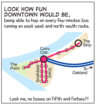 The long Squiggly Line that's killing our transit system (and news of a Brazilian cure) #28