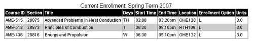 Spring 2007 Enrollment