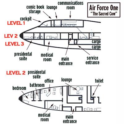 Dark Roasted Blend Presidential Planes Part 2 Air Force One Vs Sultan S Air