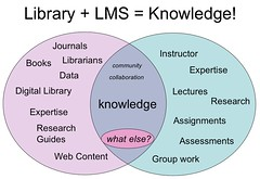 Library resources & your LMS (cindiann) Tags: screenshot library libraries library20 powerpoint cms lms venndiagram librarieslibrarians liblibs erl2007 learningmanagementsystems coursemanagementsystems