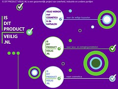 Website legt veiligheid van cosmetica uit