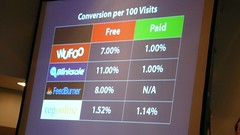 SXSW - Web service conversion rates - by Aeioux