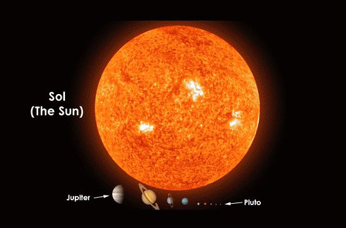 sun and planets to scale - photo #7