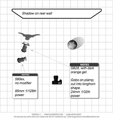 UT Gobo lighting diagram
