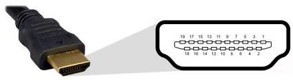 HDMI Design