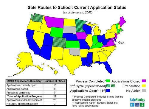 Safe Routes application status