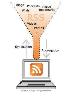 RSS Diagram