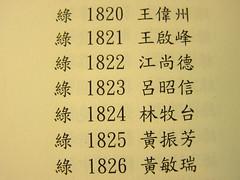 太魯閣馬拉松選手名冊