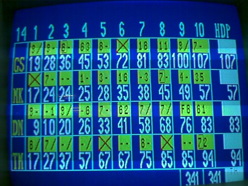 Bowling scores